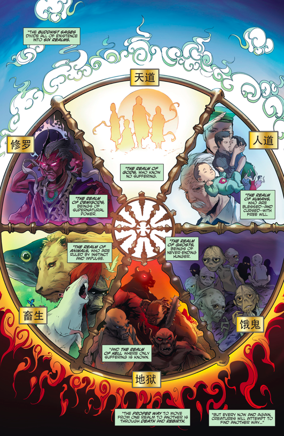 The Six Realms Of Buddhism